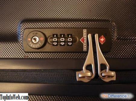 Як відкрити кодовий замок на валізі, якщо забув код?